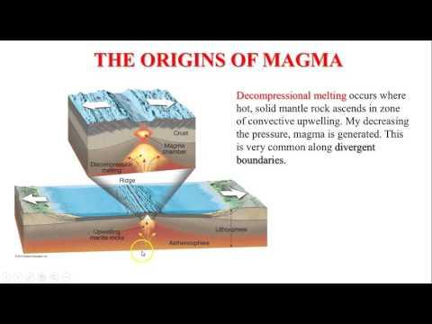 The Origins of Magma