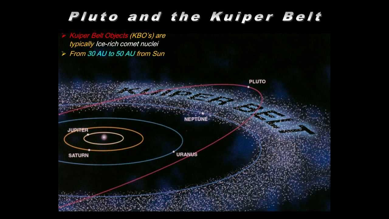 kuiper belt vs oort cloud - photo #26
