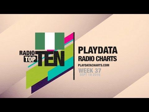 PLAYDATA CHARTS RADIO TOP TEN NIGERIA 2016 WEEK 37