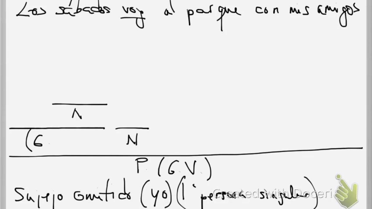 Análisis Sintáctico De Oraciones Simples 1
