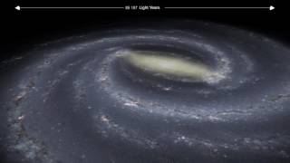 Scale of the Universe: From Planets to Multiverse (music: John Barry)