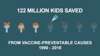 122 Million Children's Lives Saved