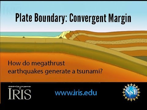 Convergent Margin—Subduction to Tsunami (Educational)