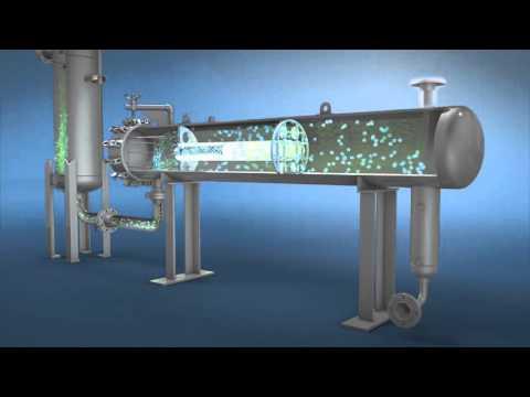 Liquid/Liquid Coalescers - Liquid Separation And Particle Removal