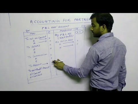 Accounting for partnership | class 12 | profit & loss approprtiatn account|