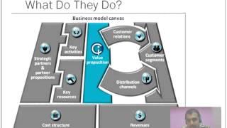 How Do Indian Software Companies Make Money? - Professor Vipin