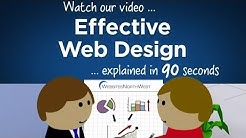 Effective Web Design in Bolton, Wigan and Manchester