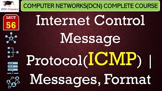ICMP – Internet Control Message Protocol – Messages, Format(Hindi, English)