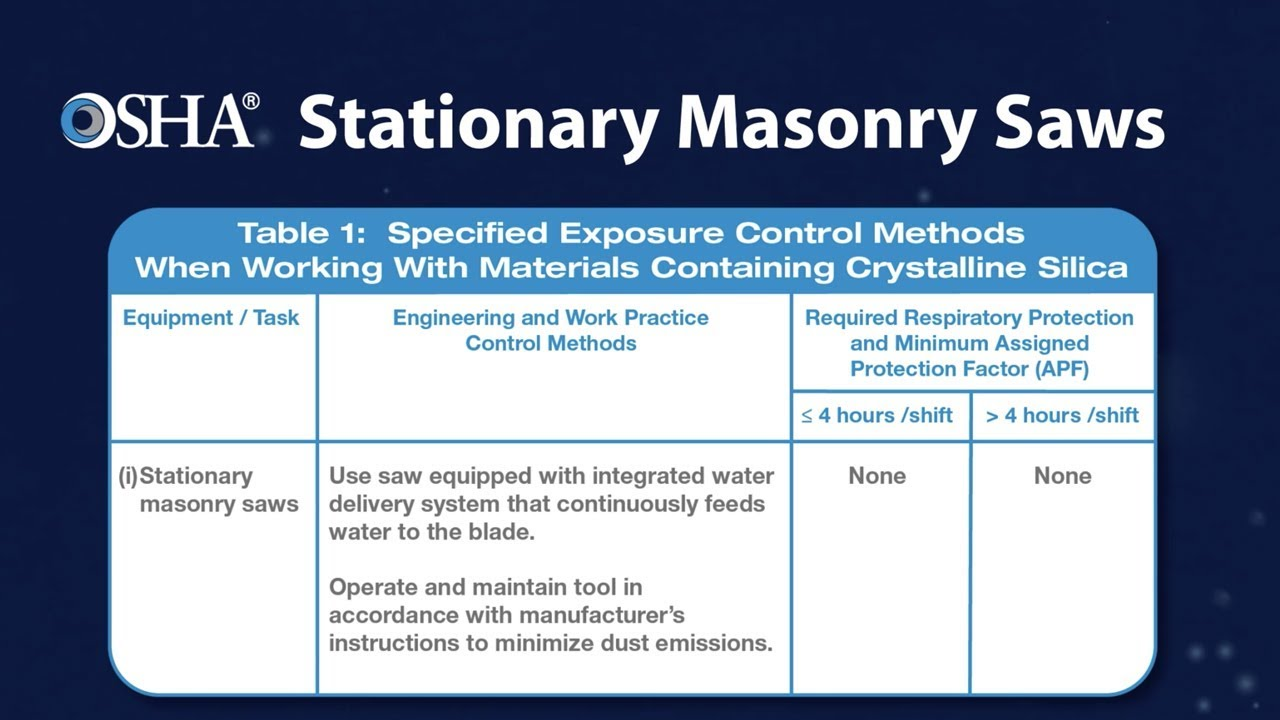 table 1 exposure control methods for