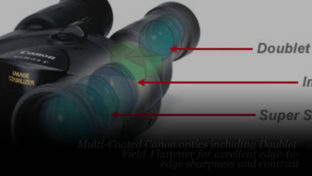 Canon 12x36 Image Stabilization Ii Binoculars Review Youtube