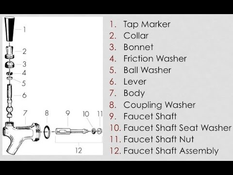 How To Clean a Draft Beer Faucet Tap: Draft Maintenance - YouTube