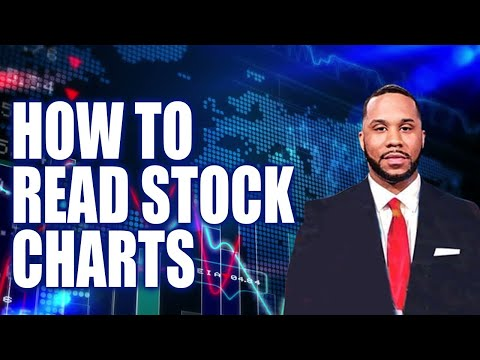HOW TO USE CHARTS TO KNOW WHEN TO BUY A STOCK