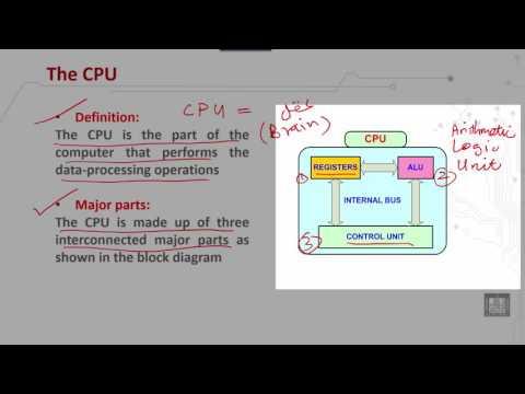 Computer Organization 2 | C1 - L2 | The central processing unit