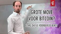 Bitcoin koers analyse 20 april 2020 | Crypto Insiders