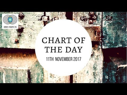 Astrology | Chart of the Day 11th November 2017  | Raising Vibrations