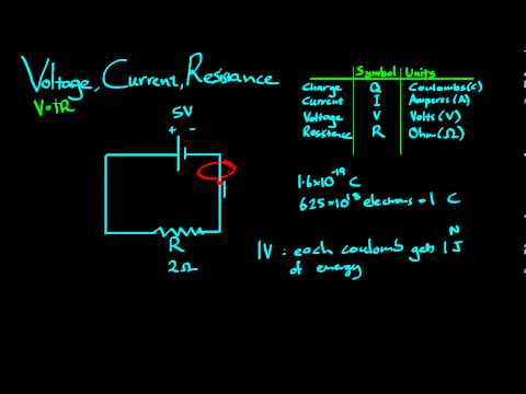 Voltage, Current, Resistance and Power