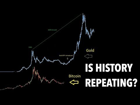 Comparing Bitcoin & Gold | Will History Repeat Itself?