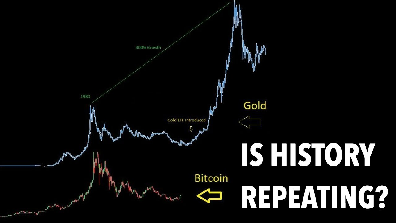 comparing-bitcoin-gold-will-history-repeat-itself
