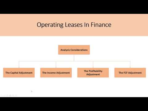 Lease Capitalization For Financial Analysis Pt 1 - Accounting Fundamentals, DCF Model Explained