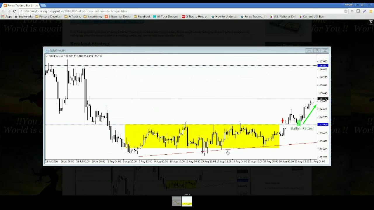 Last kiss forex strategy