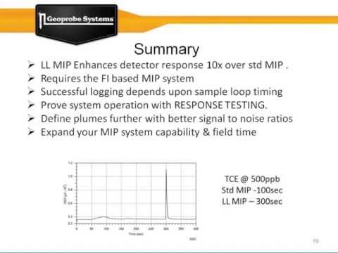 Geoprobe® DI Webinar: An Introduction to the new LL MIP Probe Technology