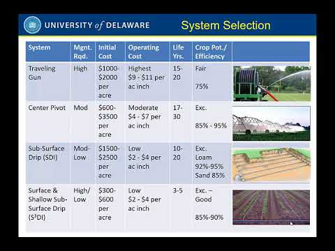 Adkins Whaley 11.17 Costs and Benefits of Irrigation in Field Crops