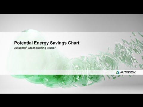 Potential Energy Savings Chart