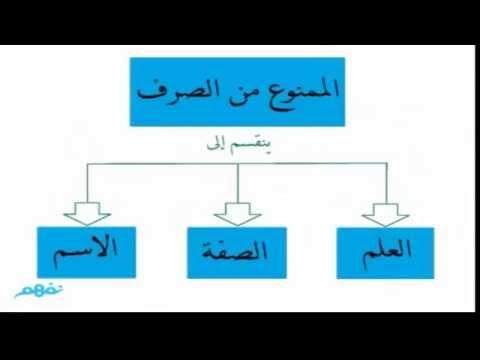 العلم الممنوع من الصرف - لغة عربية - للصف الثالث الإعدادي