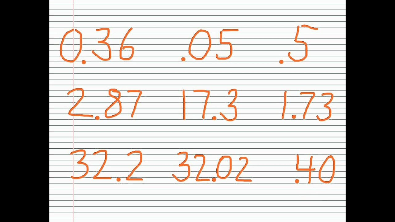 hight resolution of Place Value with Decimals (tenths and hundredths) - everyday math 3rd grade  3 home link 5.8 - YouTube