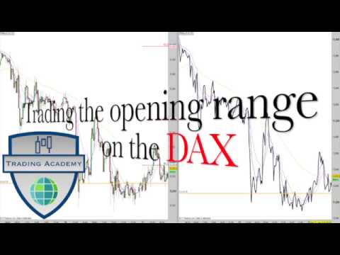 Day trading the opening range on the DAX