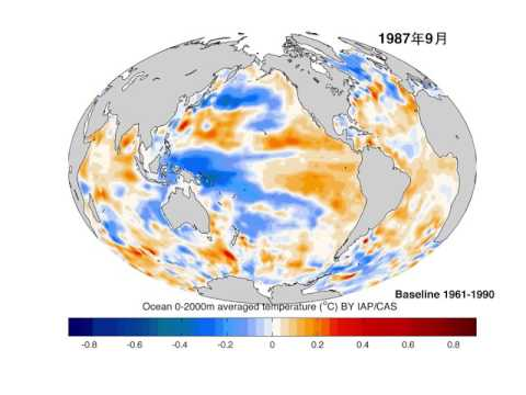 How ocean temperature has changed from 1940 to 2016
