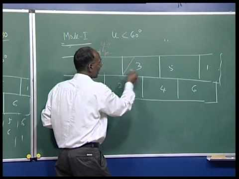 Mod-01 Lec-08 Lecture-08.High Voltage DC Transmission