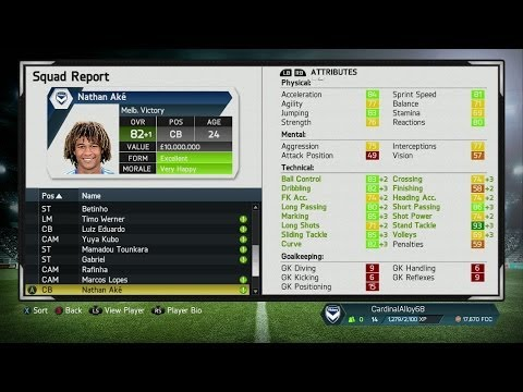FIFA 14 Career Mode | Best Cheap High Potential Young Players - Testing Player Growth