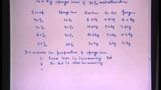 Mod-01 Lec-18 Lecture-18