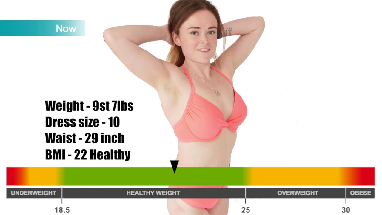 Weight loss change in period