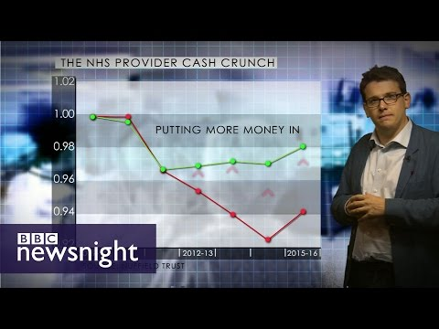 The NHS crisis in one simple chart - BBC Newsnight
