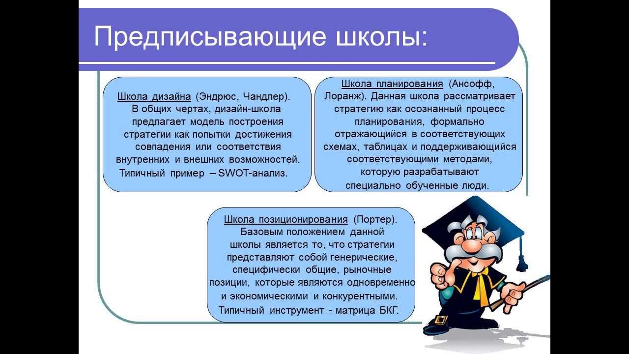 Реферат школы стратегического менеджмента 7618