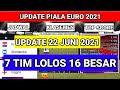 7 TIM LOLOS 16 BESAR EURO 2021,! UPDATE KLASEMEN EURO 2021,! DAFTAR TIM LOLOS 16 BESAR EURO 2021