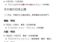「1991年の宝塚歌劇公演一覧」とは ウィキ動画