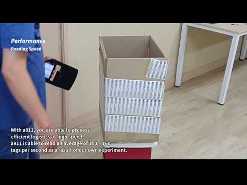 A811 All in One RFID Reader