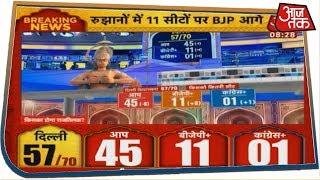 Delhi Election Results 2020: रुझानों में AAP की सरकार लेकिन उम्मीद लगाए बैठी है BJP