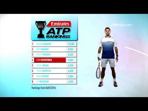 Emirates ATP Rankings 5 January 2016