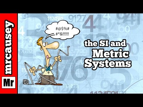 Scientific Units the SI System and Metric Units - Chemistry