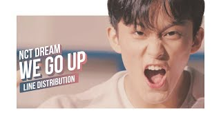 Baixar NCT DREAM - WE GO UP Line Distribution (Color Coded) | 엔시티 드림