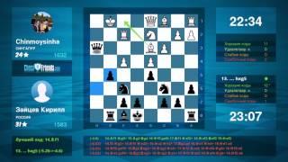 Chess Game Analysis: Chinmoysinha - Зайцев Кирилл : 0-1 (By ChessFriends.com)