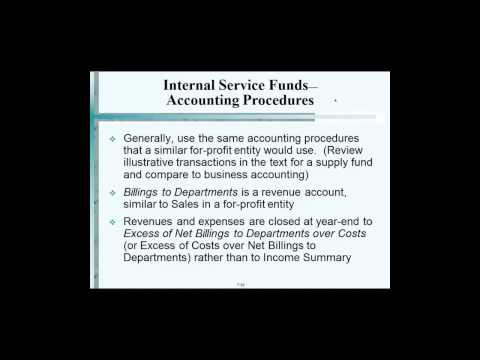 Internal Services Funds