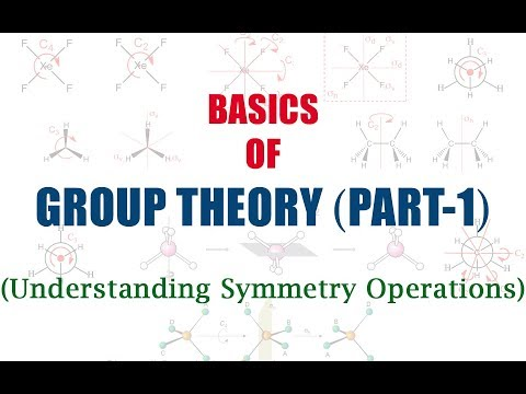 Basics of GROUP THEORY (Part-1) | Understanding Symmetry Operations