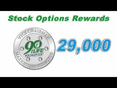 Youngevity® Compensation - Stock Options