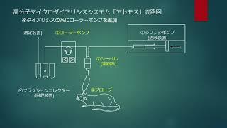 マイクロダイアリシス応用編