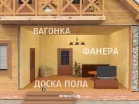 Лесовик СтройКомплект Ижевск